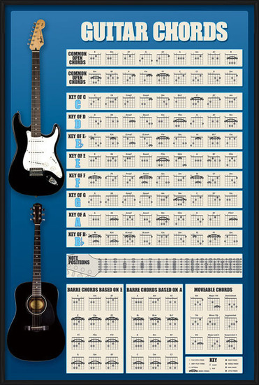 Juliste Guitar - chords