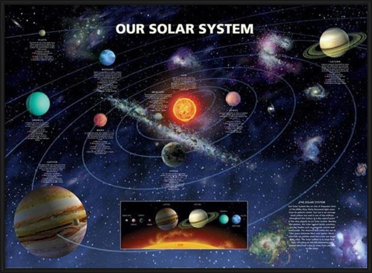 Juliste  SOLAR SYSTEM
